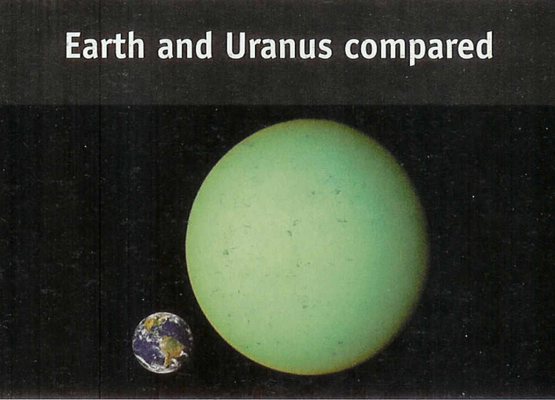 planets and moons compare and contrast -#main